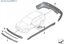 Комплект дооснащения BMW X1 E84 X-Line