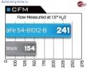 Система впуска AFE Magnum FORCE Stage-2 Si для BMW E82/E88/E90/E92