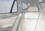 Комплект солнцезащитных штор BMW X3 F25