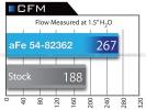 Впускная система AFE Momentum Stage-2 для BMW F30 3-серия