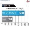 Впускная система AFE Magnum FORCE Stage-2 для BMW E82/E88/E90/E92