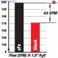 Впускная система AFE Magnum FORCE Elite Stage-2 для BMW E90/92